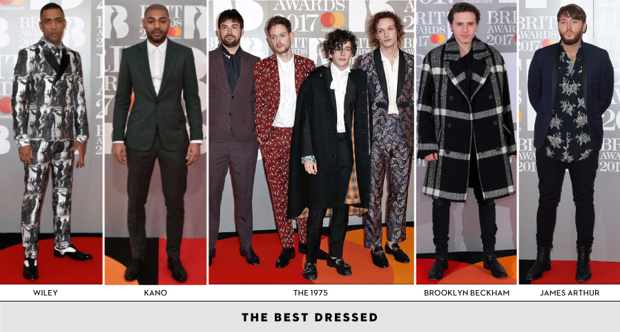 Brit Awards 2017: Best Dressed